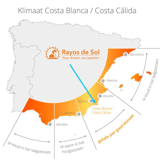 temperaturen spanje costa